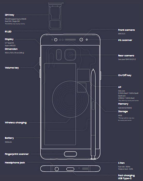 galaxy note 8 owners manual